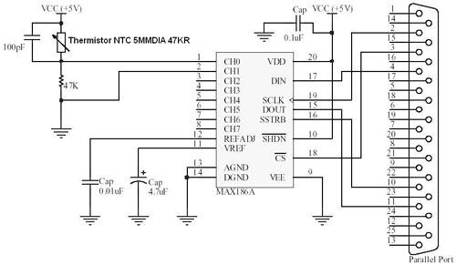 linux analog to digital converter lg  118